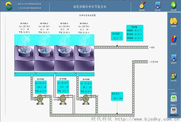 循环水智能控制系统8.png