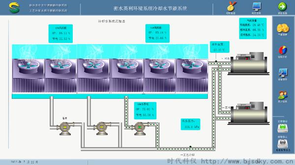 循环水智能控制系统12.png