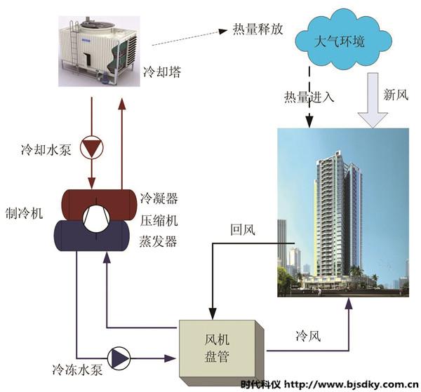 中央空调智能控制系统1.jpg