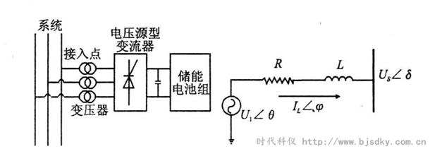电池电力储能系统